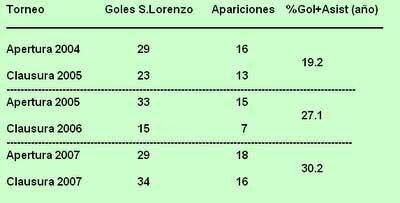 1290_bache_san_lorenzo