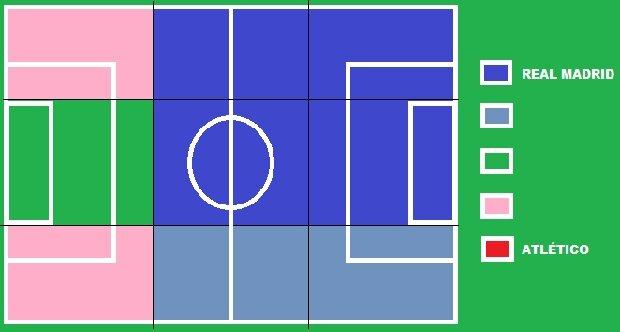 Comparativa Real Madrid-Atlético de Madrid 2013-14 - imagen 2