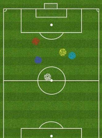 El 4-4-2 de Ancelotti - imagen 2