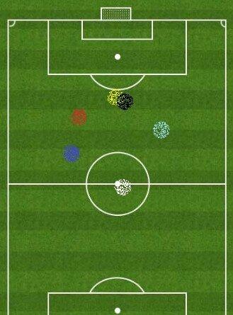 El 4-4-2 de Ancelotti - imagen 3