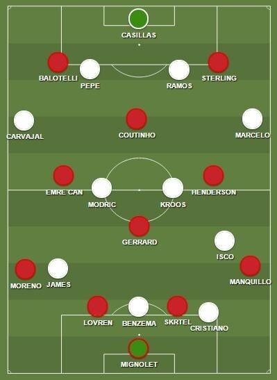 Liverpool-Real Madrid - Champions 2014-2015 - Jornada 3 - imagen 2