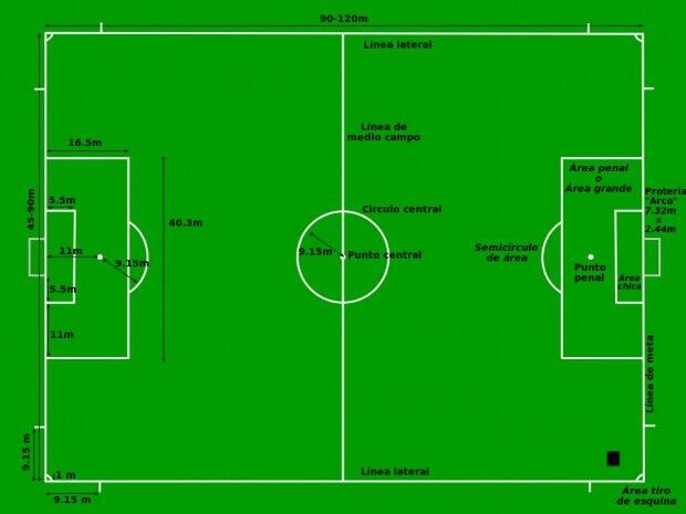 Medidas oficiales de los campos de f tbol seg n fifa for Cuando es fuera de lugar en un partido de futbol