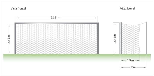 Medidas oficiales de los campos de fútbol según FIFA - imagen 4