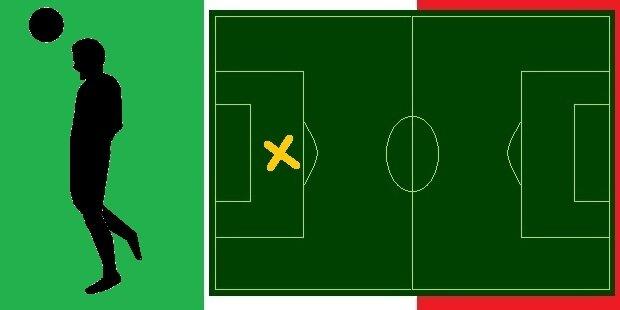 Los 5 mejores centrales de la Serie-A 2014-2015