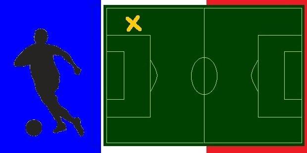 Los 5 mejores lateralez izquierdos de la Ligue-1 2014-2015