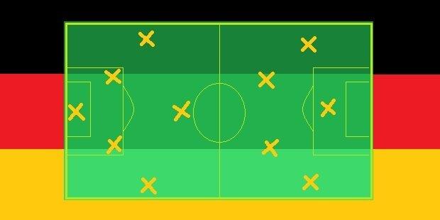 Once ideal Bundesliga 2014-2015 (primera vuelta) - imagen 2