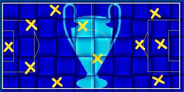 Once ideal de la Champions League 2014-2015