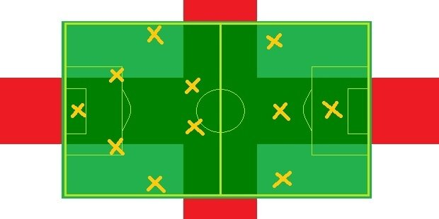 Once Ideal de la Premier League 2014-2015 (primera vuelta)
