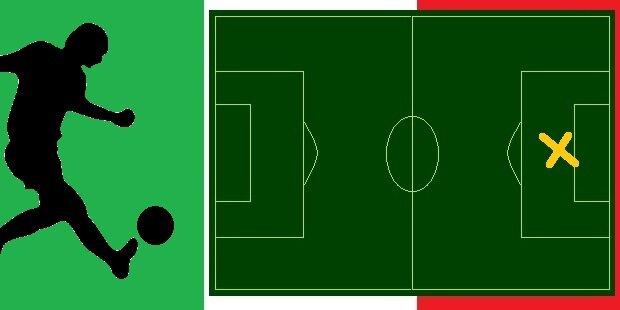 top-5 delanteros italia 14-15