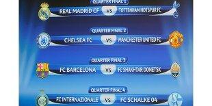 Análisis cuartos de final Champions 2010/2011