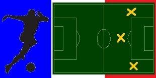 Los 5 mejores centrocampistas ofensivos de la Ligue-1 2014-2015