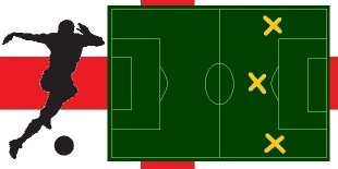 Los 5 mejores centrocampistas ofensivos de la Premier League 2014-2015