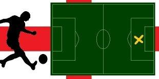 Los 5 mejores delanteros centro de la Premier League 2014-2015