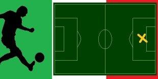 Los 5 mejores delanteros centro de la Serie A 2014-2015
