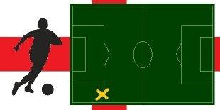 Los 5 mejores laterales derechos de la Premier League 2014-2015