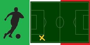 Los 5 mejores laterales derechos de la Serie A 2014-2015
