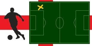 Los 5 mejores laterales izquierdos de la Premier League 2014-2015