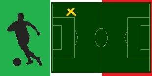 Los 5 mejores laterales izquierdos de la Serie A 2014-2015
