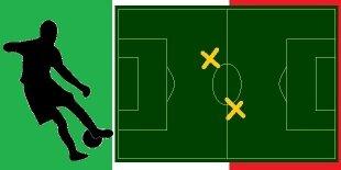 Los 5 mejores mediocentros de la Serie A 2014-2015