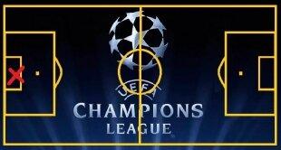 Los 5 mejores porteros de la Champions League 2014-2015