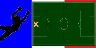 Los 5 mejores porteros de la Ligue-1 2014-2015