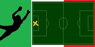 Los 5 mejores porteros de la Serie-A 2014-2015 (primera vuelta)