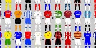 Motes y apodos de equipos ingleses