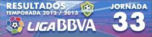 Resultados Liga BBVA 2012-13: Jornada 33
