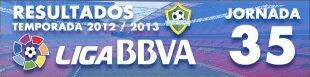 Resultados Liga BBVA 2012-13: Jornada 35