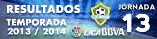 Resultados Liga BBVA 2013-14: Jornada 13