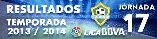 Resultados Liga BBVA 2013-14: Jornada 17