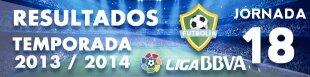 Resultados Liga BBVA 2013-14: Jornada 18