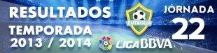 Resultados Liga BBVA 2013-14: Jornada 22