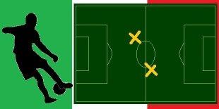 Los mejores mediocentros de la Liga Italiana 2014-2015