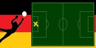 Los 5 mejores porteros de la Liga Alemana 2014-2015