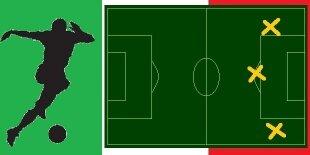 Los 5 mejores centrocampistas ofensivos de la Serie A 2014-2015