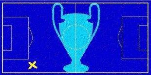Los 5 mejores laterales derechos de la Champions League 2014-2015