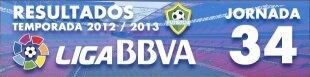 Resultados Liga BBVA 2012-13: Jornada 34
