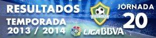 Resultados Liga BBVA 2013-14: Jornada 20