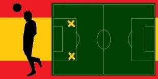 Los 5 mejores centrales de la Liga Española 2014-2015
