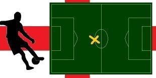 Los 5 mejores mediocentros de la Liga Inglesa 2014-2015